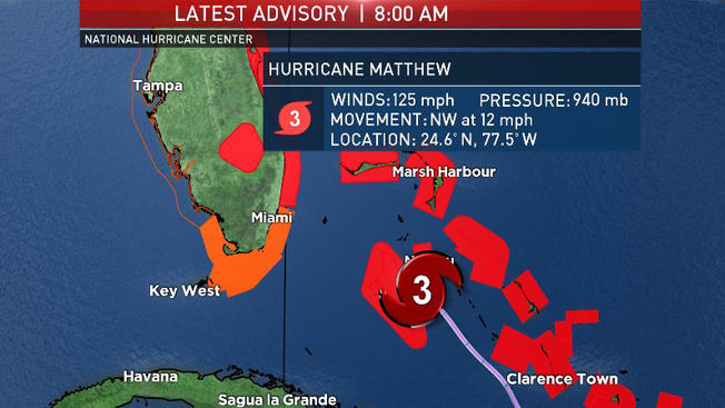 Stay Safe With Hurricane Matthew